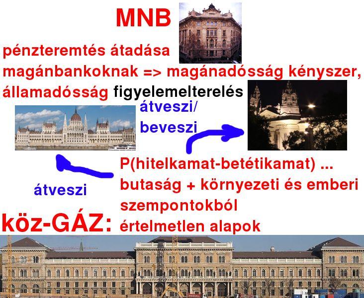 a TV és Parlament mellett figyeljünk a Közgázra és az MNB-re